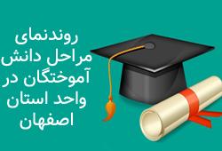 روندنمای مراحل دانش آموختگان در واحد استان اصفهان